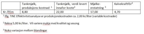 Tabell kalv_Åse
