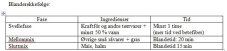 Blanderekkefølge, Geir Henning